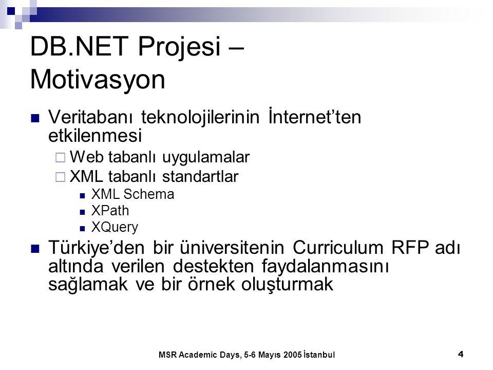MSR Academic Days, 5-6 Mayıs 2005 İstanbul4 DB.NET Projesi – Motivasyon Veritabanı teknolojilerinin İnternet'ten etkilenmesi  Web tabanlı uygulamalar