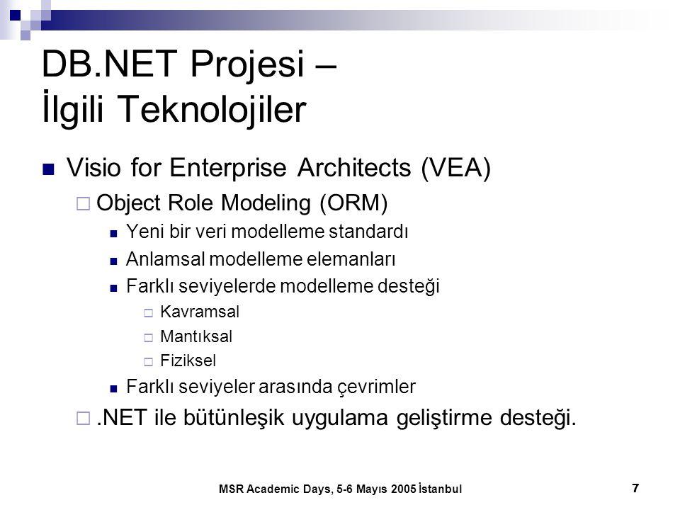 MSR Academic Days, 5-6 Mayıs 2005 İstanbul7 DB.NET Projesi – İlgili Teknolojiler Visio for Enterprise Architects (VEA)  Object Role Modeling (ORM) Ye