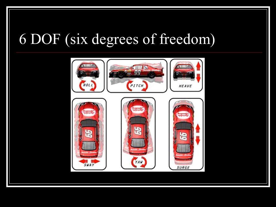 6 DOF (six degrees of freedom)