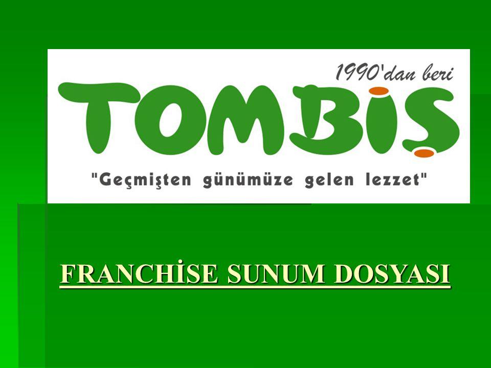 Geçmişten, günümüze gelen lezzet  Fast Food'un yüzyıllar önceki hali KUMRU adını kumru kuşunun gövdesine benzerliğinden almıştır  İzmir'e özgü bir sandviç çeşidi olan KUMRU'nun geçmişi 15.