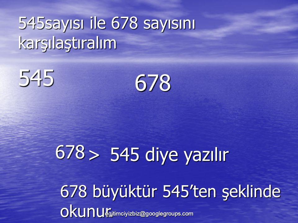 545sayısı ile 678 sayısını karşılaştıralım 545 678 5 6 678 > 545 diye yazılır 678 büyüktür 545'ten şeklinde okunur.