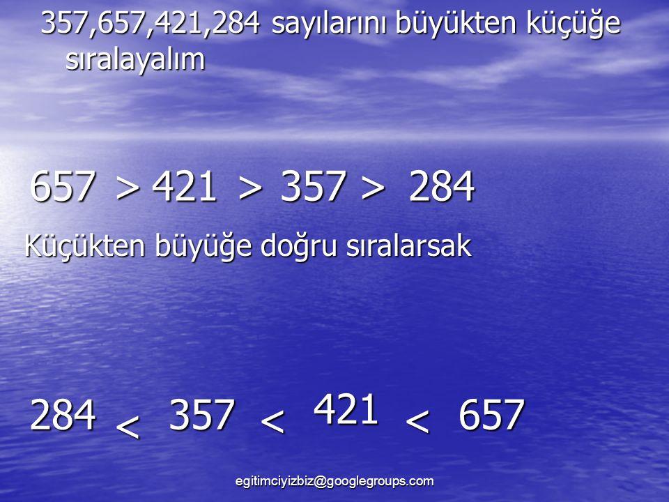357,657,421,284 sayılarını büyükten küçüğe sıralayalım 657>421>357>284 Küçükten büyüğe doğru sıralarsak 284 < 357 < 421 < 657 egitimciyizbiz@googlegroups.com