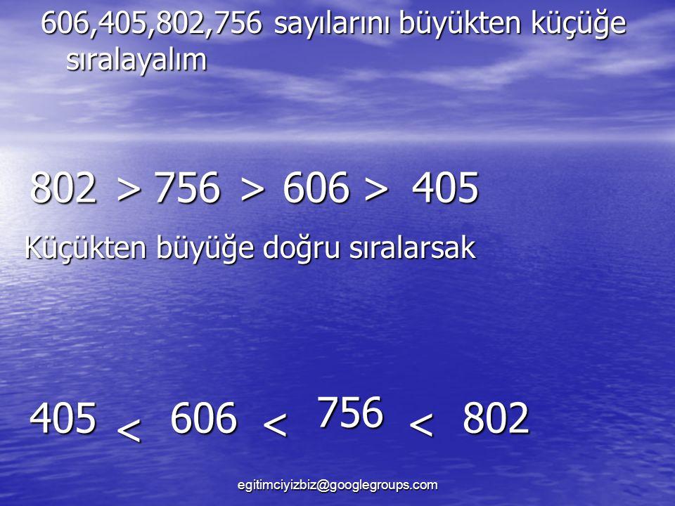 606,405,802,756 sayılarını büyükten küçüğe sıralayalım 802>756>606>405 Küçükten büyüğe doğru sıralarsak 405 < 606 < 756 < 802 egitimciyizbiz@googlegroups.com