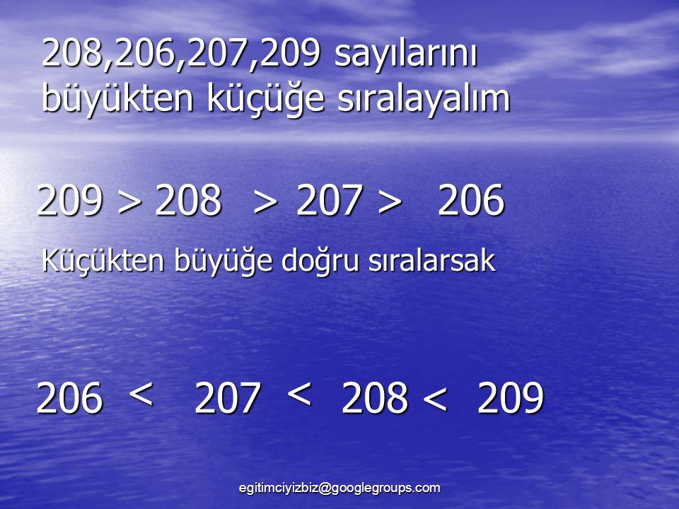 208,206,207,209 sayılarını büyükten küçüğe sıralayalım 209>208>207> 209 Küçükten büyüğe doğru sıralarsak 206 < 207 < 208< 206 egitimciyizbiz@googlegroups.com