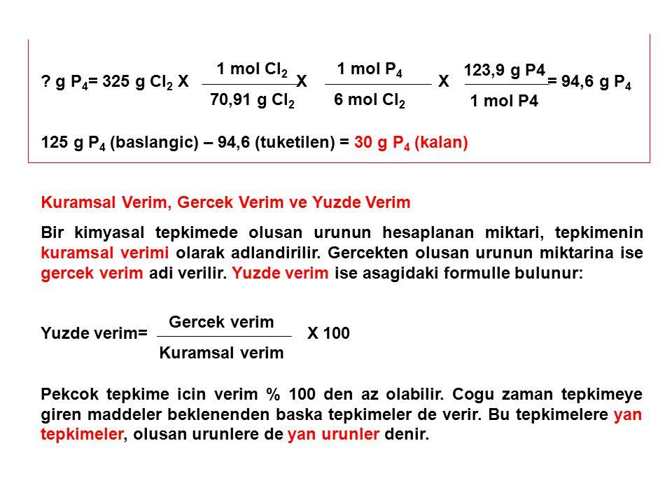 ? g P 4 = 325 g Cl 2 X X X = 94,6 g P 4 125 g P 4 (baslangic) – 94,6 (tuketilen) = 30 g P 4 (kalan) Kuramsal Verim, Gercek Verim ve Yuzde Verim Bir ki