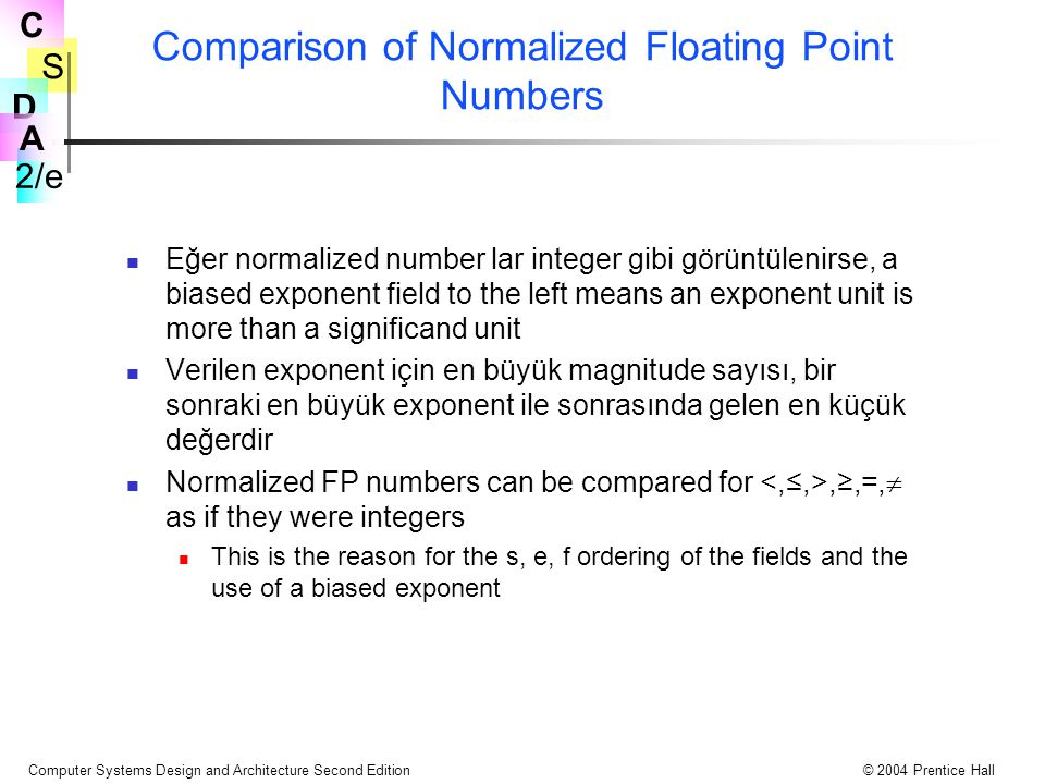 S 2/e C D A Computer Systems Design and Architecture Second Edition© 2004 Prentice Hall Comparison of Normalized Floating Point Numbers Eğer normalized number lar integer gibi görüntülenirse, a biased exponent field to the left means an exponent unit is more than a significand unit Verilen exponent için en büyük magnitude sayısı, bir sonraki en büyük exponent ile sonrasında gelen en küçük değerdir Normalized FP numbers can be compared for,≥,=,  as if they were integers This is the reason for the s, e, f ordering of the fields and the use of a biased exponent