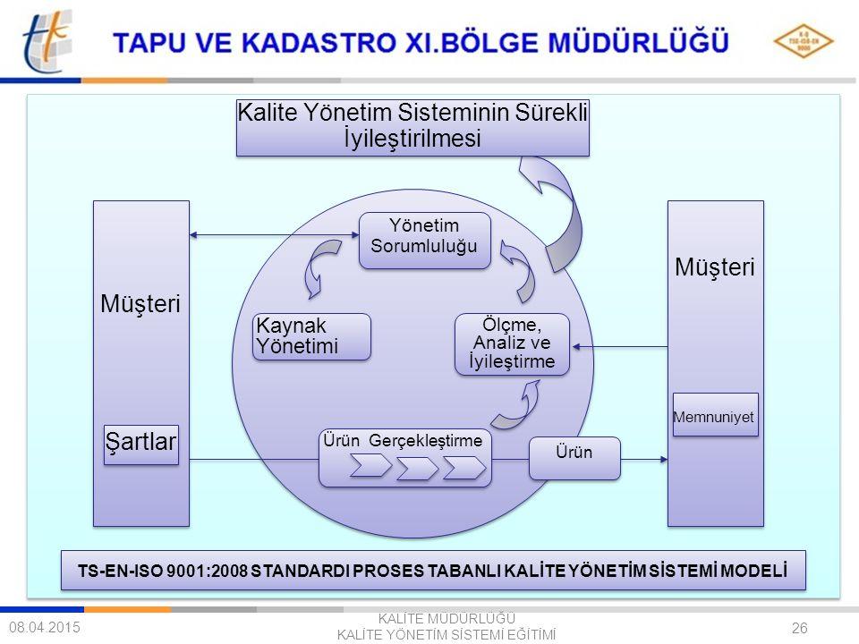 TAPU VE KADASTRO GENEL MÜDÜRLÜĞÜ 26 TS-EN-ISO 9001:2008 STANDARDI PROSES TABANLI KALİTE YÖNETİM SİSTEMİ MODELİ Yönetim Sorumluluğu Yönetim Sorumluluğu Ölçme, Analiz ve İyileştirme Ölçme, Analiz ve İyileştirme Kaynak Yönetimi Ürün Gerçekleştirme Kalite Yönetim Sisteminin Sürekli İyileştirilmesi Ürün Müşteri Şartlar Müşteri Memnuniyet 08.04.2015 KALİTE MÜDÜRLÜĞÜ KALİTE YÖNETİM SİSTEMİ EĞİTİMİ