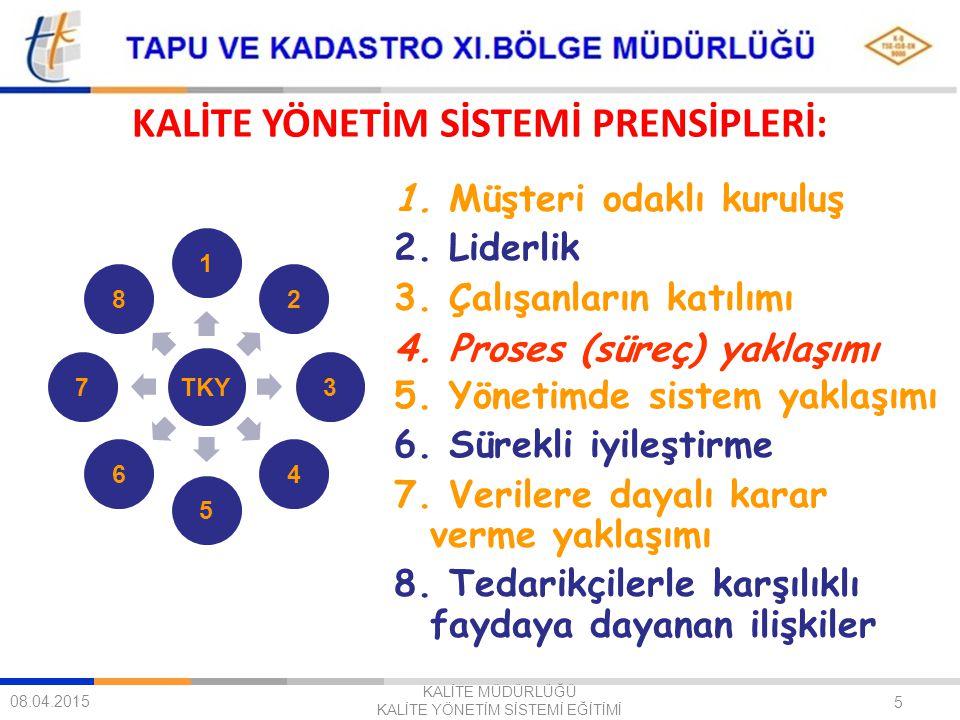 TAPU VE KADASTRO GENEL MÜDÜRLÜĞÜ 5 TKY 12345678 1.