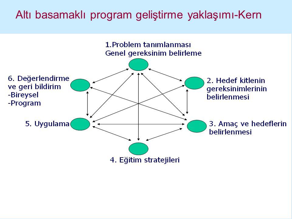 DEÜTF Müfredat özellikleri Öğrenci merkezli Yeterliğe dayalı Probleme ve olguya dayalı Topluma yönelik Blok, evre, alanlar Genel yetkinlikler