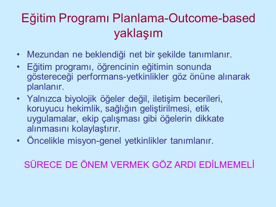 Eğitim Programı Planlama-Outcome-based yaklaşım Mezundan ne beklendiği net bir şekilde tanımlanır.