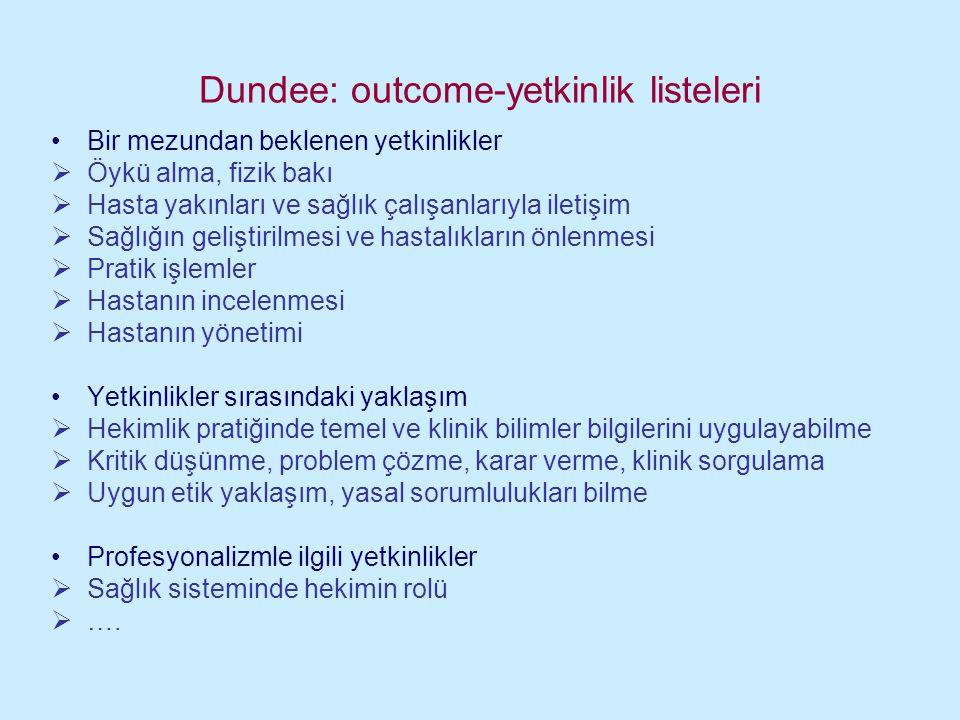 Dundee: outcome-yetkinlik listeleri Bir mezundan beklenen yetkinlikler  Öykü alma, fizik bakı  Hasta yakınları ve sağlık çalışanlarıyla iletişim  Sağlığın geliştirilmesi ve hastalıkların önlenmesi  Pratik işlemler  Hastanın incelenmesi  Hastanın yönetimi Yetkinlikler sırasındaki yaklaşım  Hekimlik pratiğinde temel ve klinik bilimler bilgilerini uygulayabilme  Kritik düşünme, problem çözme, karar verme, klinik sorgulama  Uygun etik yaklaşım, yasal sorumlulukları bilme Profesyonalizmle ilgili yetkinlikler  Sağlık sisteminde hekimin rolü  ….