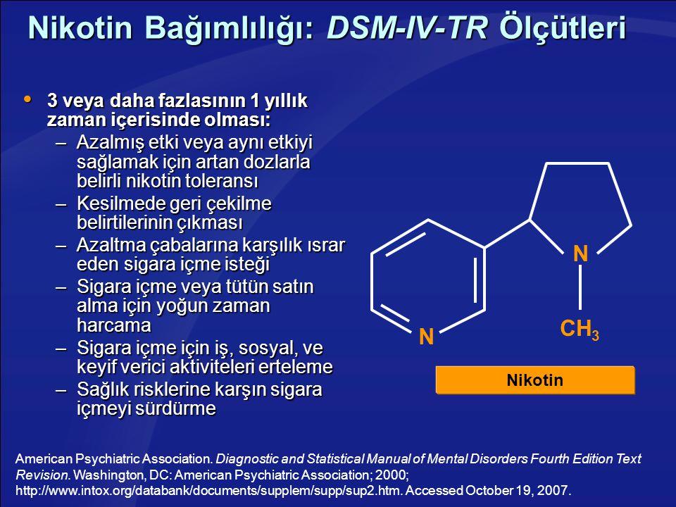 Nikotin Bağımlılığı: DSM-IV-TR Ölçütleri  3 veya daha fazlasının 1 yıllık zaman içerisinde olması: –Azalmış etki veya aynı etkiyi sağlamak için artan