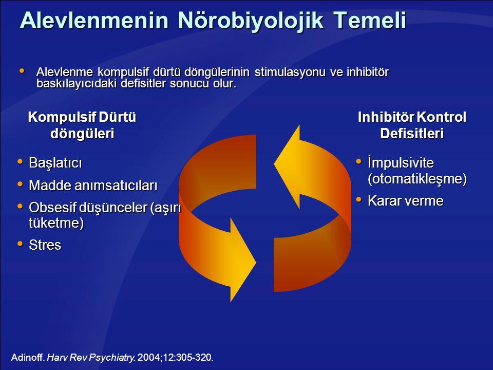 Alevlenmenin Nörobiyolojik Temeli  Alevlenme kompulsif dürtü döngülerinin stimulasyonu ve inhibitör baskılayıcıdaki defisitler sonucu olur. Adinoff.