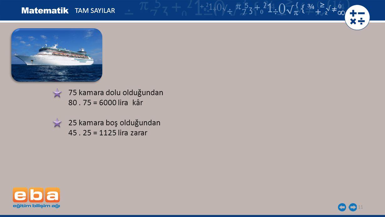 11 75 kamara dolu olduğundan 80.75 = 6000 lira kâr 25 kamara boş olduğundan 45.