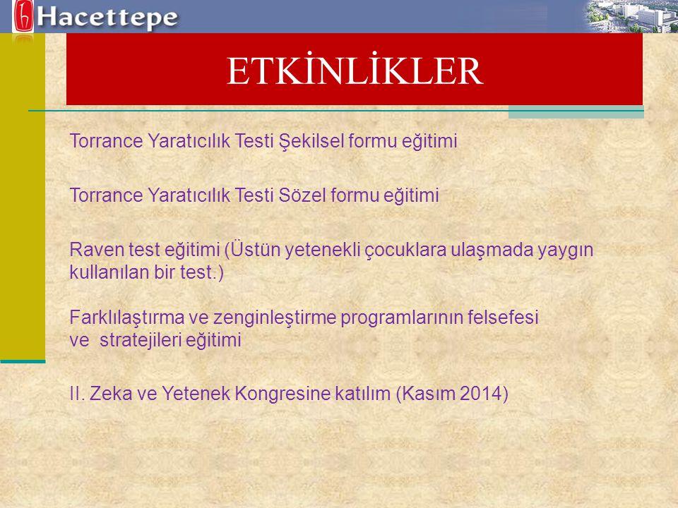 Java Examples – using stacks ETKİNLİKLER Torrance Yaratıcılık Testi Şekilsel formu eğitimi Torrance Yaratıcılık Testi Sözel formu eğitimi Raven test e