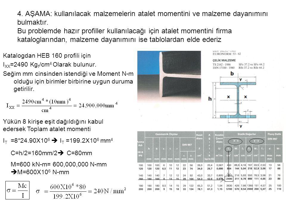 4. AŞAMA: kullanılacak malzemelerin atalet momentini ve malzeme dayanımını bulmaktır. Bu problemde hazır profiller kullanılacağı için atalet momentini