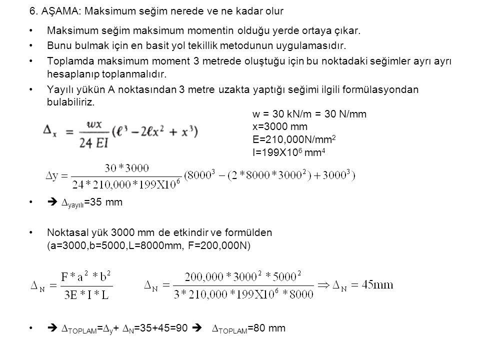 6. AŞAMA: Maksimum seğim nerede ve ne kadar olur Maksimum seğim maksimum momentin olduğu yerde ortaya çıkar. Bunu bulmak için en basit yol tekillik me