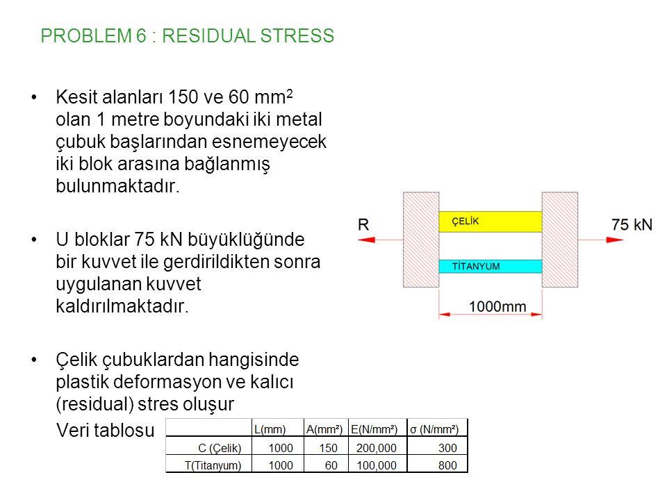 PROBLEM 6 : RESIDUAL STRESS Kesit alanları 150 ve 60 mm 2 olan 1 metre boyundaki iki metal çubuk başlarından esnemeyecek iki blok arasına bağlanmış bu
