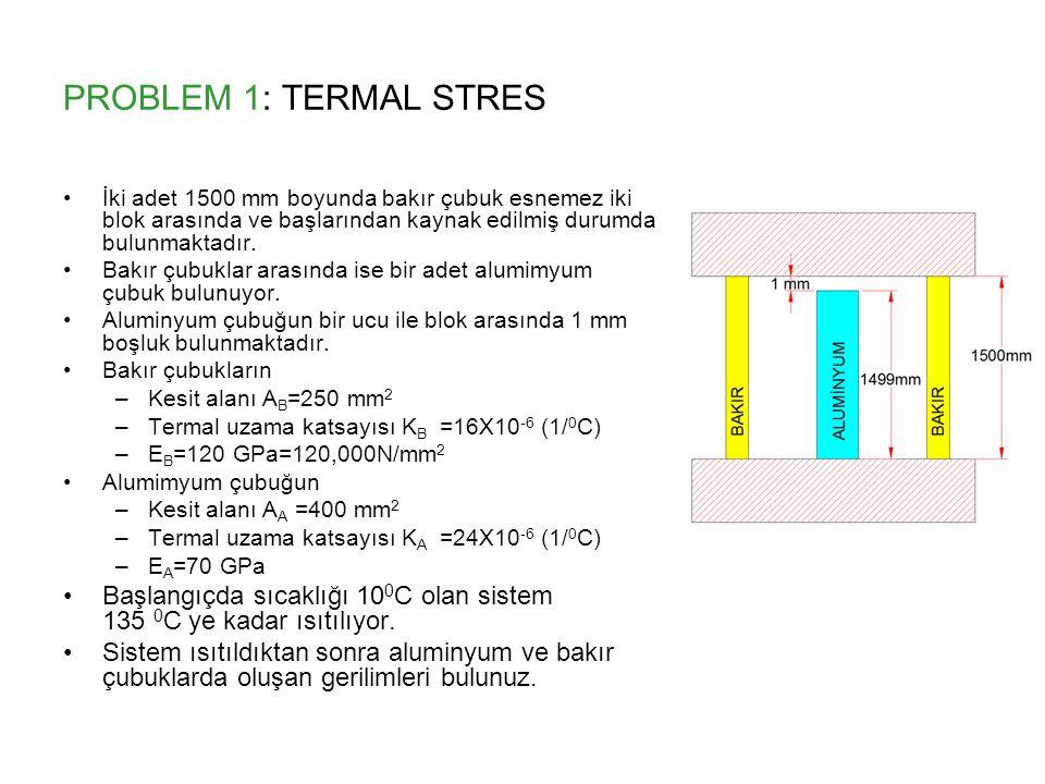 PROBLEM 1: TERMAL STRES İki adet 1500 mm boyunda bakır çubuk esnemez iki blok arasında ve başlarından kaynak edilmiş durumda bulunmaktadır. Bakır çubu