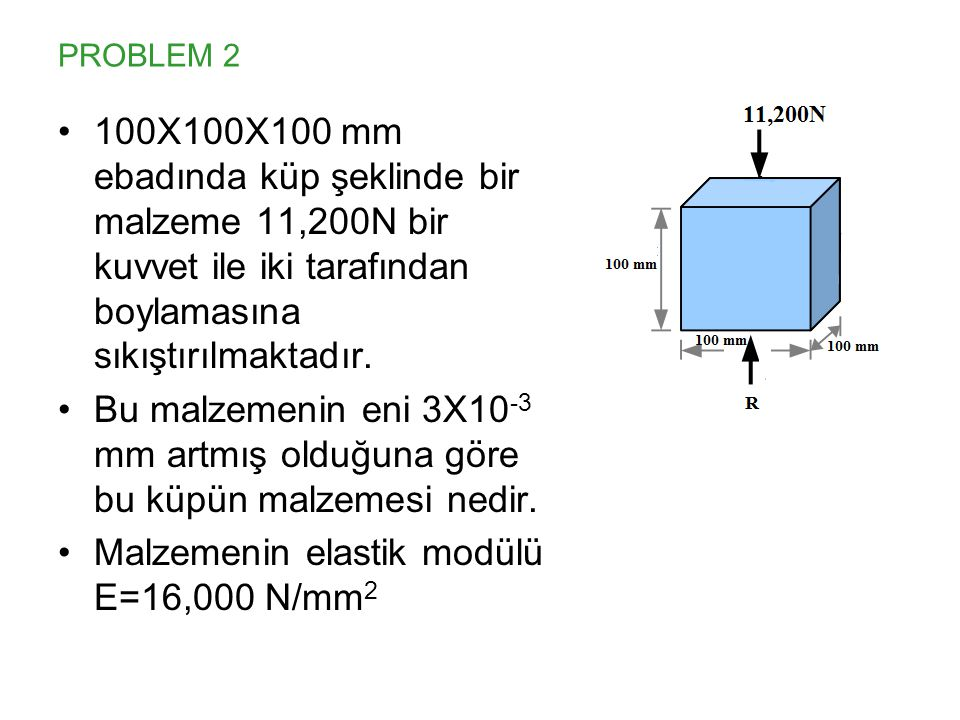 PROBLEM 2 100X100X100 mm ebadında küp şeklinde bir malzeme 11,200N bir kuvvet ile iki tarafından boylamasına sıkıştırılmaktadır. Bu malzemenin eni 3X1