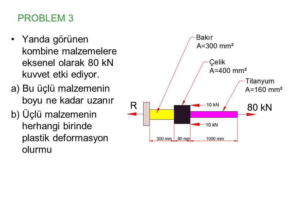 PROBLEM 3 Yanda görünen kombine malzemelere eksenel olarak 80 kN kuvvet etki ediyor. a) Bu üçlü malzemenin boyu ne kadar uzanır b) Üçlü malzemenin her
