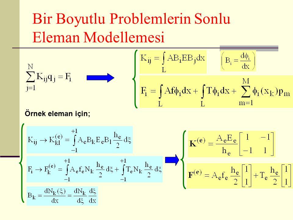 Bir Boyutlu Problemlerin Sonlu Eleman Modellemesi Örnek eleman için;