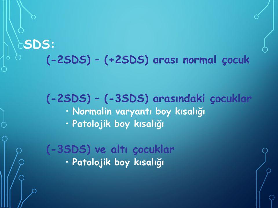 SDS: (-2SDS) – (+2SDS) arası normal çocuk (-2SDS) – (-3SDS) arasındaki çocuklar Normalin varyantı boy kısalığı Patolojik boy kısalığı (-3SDS) ve altı