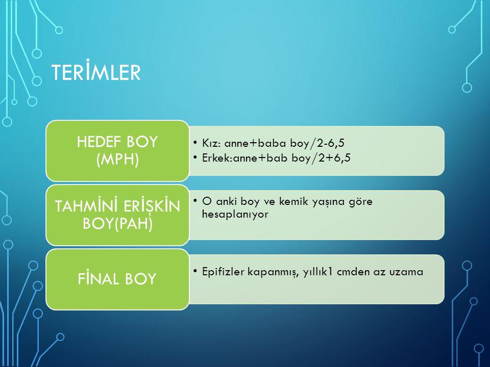 TER İ MLER Kız: anne+baba boy/2-6,5 Erkek:anne+bab boy/2+6,5 HEDEF BOY (MPH) O anki boy ve kemik yaşına göre hesaplanıyor TAHM İ N İ ER İ ŞK İ N BOY(P