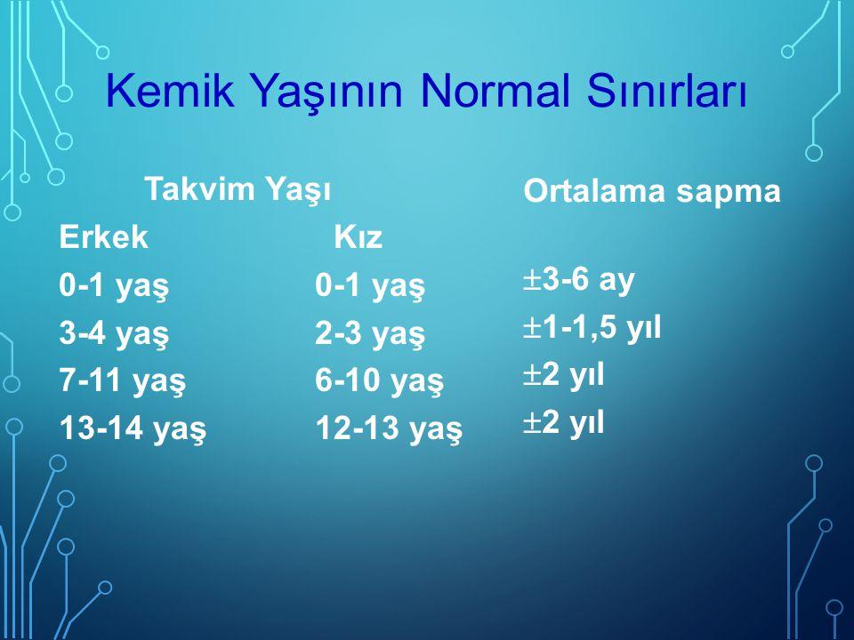 Kemik Yaşının Normal Sınırları Takvim Yaşı Erkek Kız 0-1 yaş0-1 yaş 3-4 yaş2-3 yaş 7-11 yaş6-10 yaş 13-14 yaş12-13 yaş Ortalama sapma  3-6 ay  1-1,5