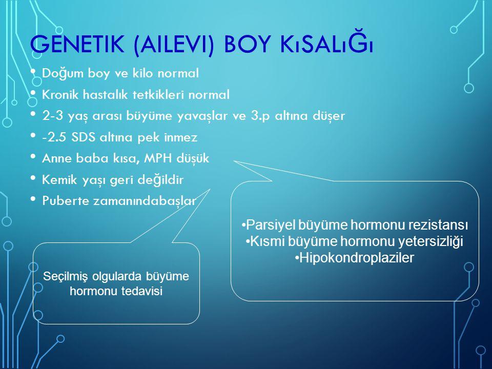 GENETIK (AILEVI) BOY KıSALı Ğ ı Do ğ um boy ve kilo normal Kronik hastalık tetkikleri normal 2-3 yaş arası büyüme yavaşlar ve 3.p altına düşer -2.5 SDS altına pek inmez Anne baba kısa, MPH düşük Kemik yaşı geri de ğ ildir Puberte zamanındabaşlar Parsiyel büyüme hormonu rezistansı Kısmi büyüme hormonu yetersizliği Hipokondroplaziler Seçilmiş olgularda büyüme hormonu tedavisi