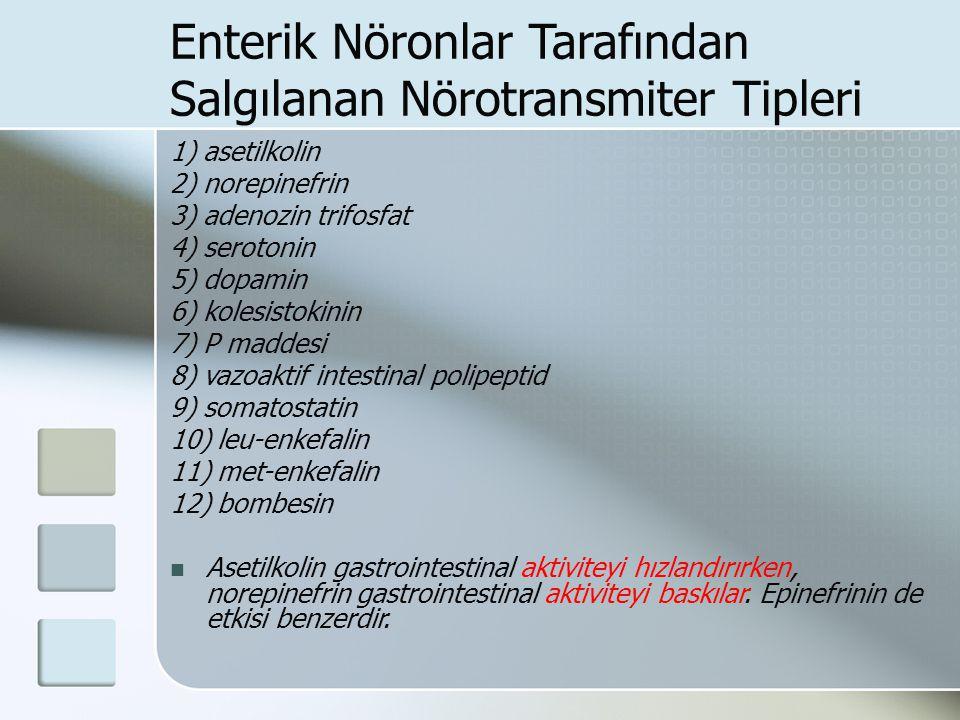 Enterik Nöronlar Tarafından Salgılanan Nörotransmiter Tipleri 1) asetilkolin 2) norepinefrin 3) adenozin trifosfat 4) serotonin 5) dopamin 6) kolesist