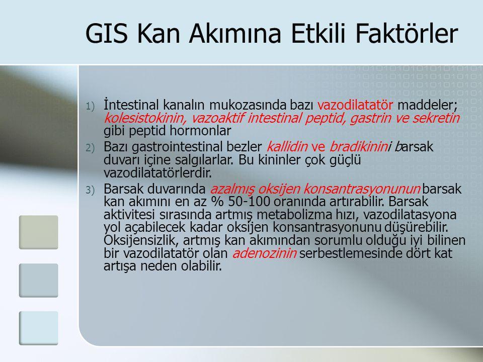 GIS Kan Akımına Etkili Faktörler 1) İntestinal kanalın mukozasında bazı vazodilatatör maddeler; kolesistokinin, vazoaktif intestinal peptid, gastrin v