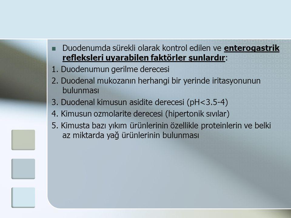 Duodenumda sürekli olarak kontrol edilen ve enterogastrik refleksleri uyarabilen faktörler şunlardır: 1. Duodenumun gerilme derecesi 2. Duodenal mukoz