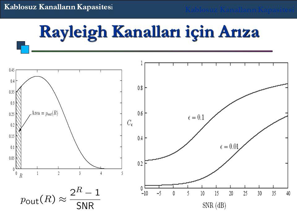 Rayleigh Kanalları için Arıza Kablosuz Kanalların Kapasitesi