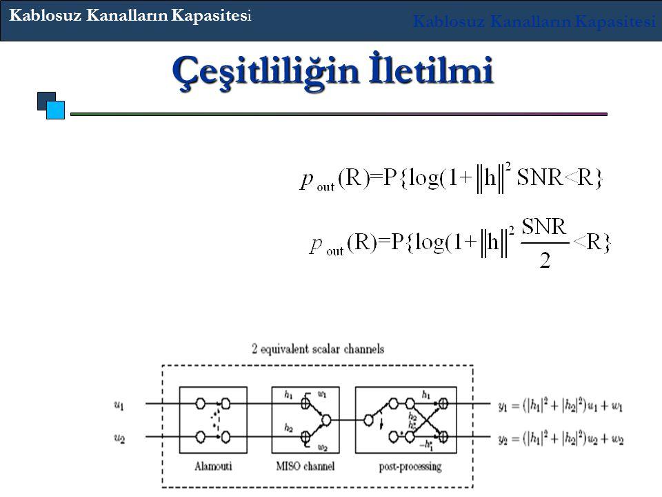 Çeşitliliğin İletilmi Hüzmenin iletimi: Alamouti: Alamouti enerjiyi izotropik olarak ışıtan bütün şemalar arasında optimal olanıdır. Kablosuz Kanallar