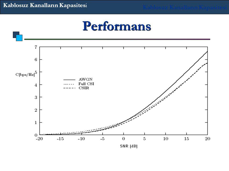 Performans Yüksek SNR değerinde, su dolumu herhangi bir kazanç sağlamaz Kablosuz Kanalların Kapasitesi