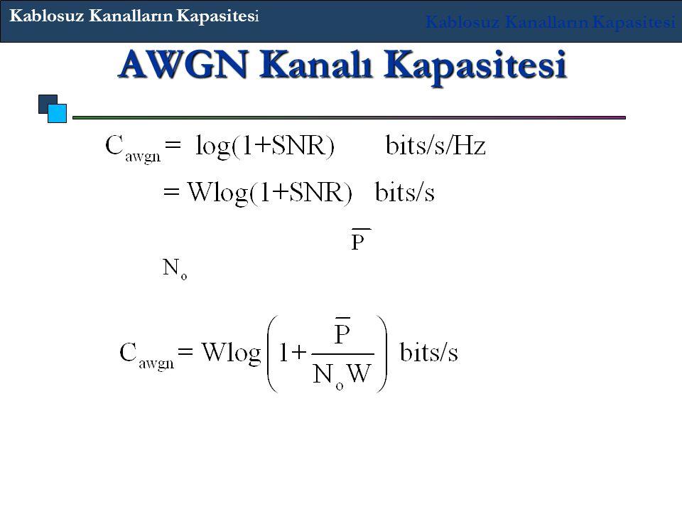 AWGN Kanalı Kapasitesi Eğer ortalama ileti kuvveti sınırı watt ve parazit psd watt/Hz ise, Kablosuz Kanalların Kapasitesi
