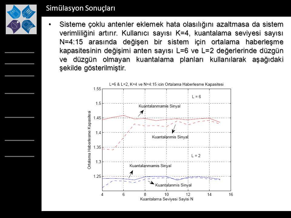 Simülasyon Sonuçları Sisteme çoklu antenler eklemek hata olasılığını azaltmasa da sistem verimliliğini artırır.