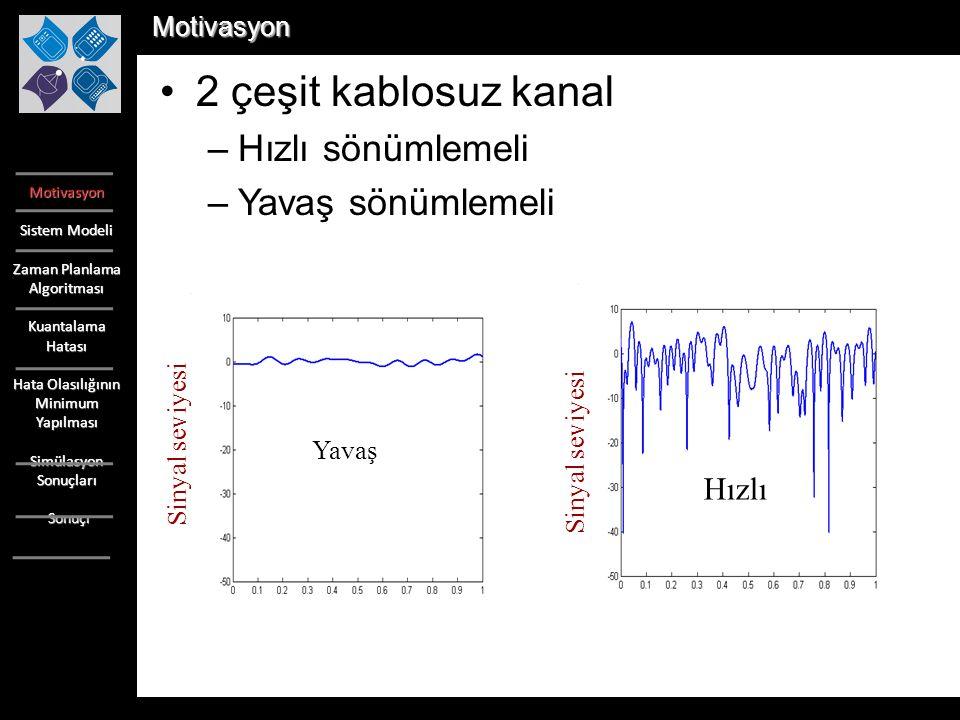 Motivasyon 2 çeşit kablosuz kanal – –Hızlı sönümlemeli – –Yavaş sönümlemeli Motivasyon Sistem Modeli Zaman Planlama Algoritması Kuantalama Hatası Hata Olasılığının Minimum Yapılması Simülasyon Sonuçları Sonuçı Sonuçı Sinyal seviyesi Yavaş Hızlı Sinyal seviyesi