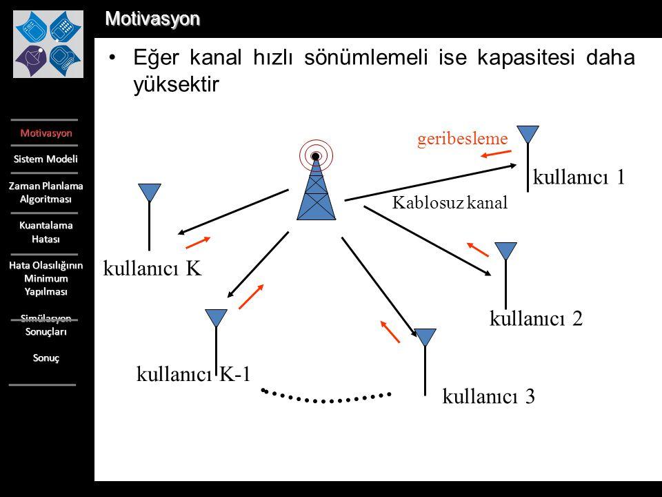 Motivasyon Sistem Modeli Zaman Planlama Algoritması Kuantalama Hatası Hata Olasılığının Minimum Yapılması Simülasyon Sonuçları Sonuç Motivasyon kullanıcı 1 kullanıcı 3 kullanıcı 2 kullanıcı K-1 kullanıcı K Kablosuz kanal geribesleme Eğer kanal hızlı sönümlemeli ise kapasitesi daha yüksektir