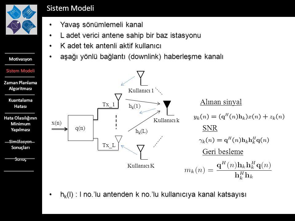 Motivasyon Sistem Modeli Zaman Planlama Algoritması Kuantalama Hatası Hata Olasılığının Minimum Yapılması Simülasyon Sonuçları Sonuç Sistem Modeli Yavaş sönümlemeli kanalYavaş sönümlemeli kanal L adet verici antene sahip bir baz istasyonuL adet verici antene sahip bir baz istasyonu K adet tek antenli aktif kullanıcıK adet tek antenli aktif kullanıcı aşağı yönlü bağlantı (downlink) haberleşme kanalıaşağı yönlü bağlantı (downlink) haberleşme kanalı h k (l) : l no.'lu antenden k no.'lu kullanıcıya kanal katsayısıh k (l) : l no.'lu antenden k no.'lu kullanıcıya kanal katsayısı q(n) Tx_1 Tx_L x(n) Kullanıcı 1 Kullanıcı k Kullanıcı K h k (1) h k (L) Alınan sinyal SNR Geri besleme