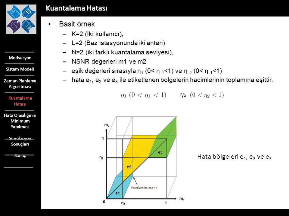 Motivasyon Sistem Modeli Zaman Planlama Algoritması Kuantalama Hatası Hata Olasılığının Minimum Yapılması Simülasyon Sonuçları Sonuç Kuantalama Hatası Basit örnekBasit örnek –K=2 (İki kullanıcı), –L=2 (Baz istasyonunda iki anten) –N=2 (iki farklı kuantalama seviyesi), –NSNR değerleri m1 ve m2 –eşik değerleri sırasıyla η 1 (0< η 1 <1) ve η 2 (0< η 1 <1) –hata e 1, e 2 ve e 3 ile etiketlenen bölgelerin hacimlerinin toplamına eşittir.
