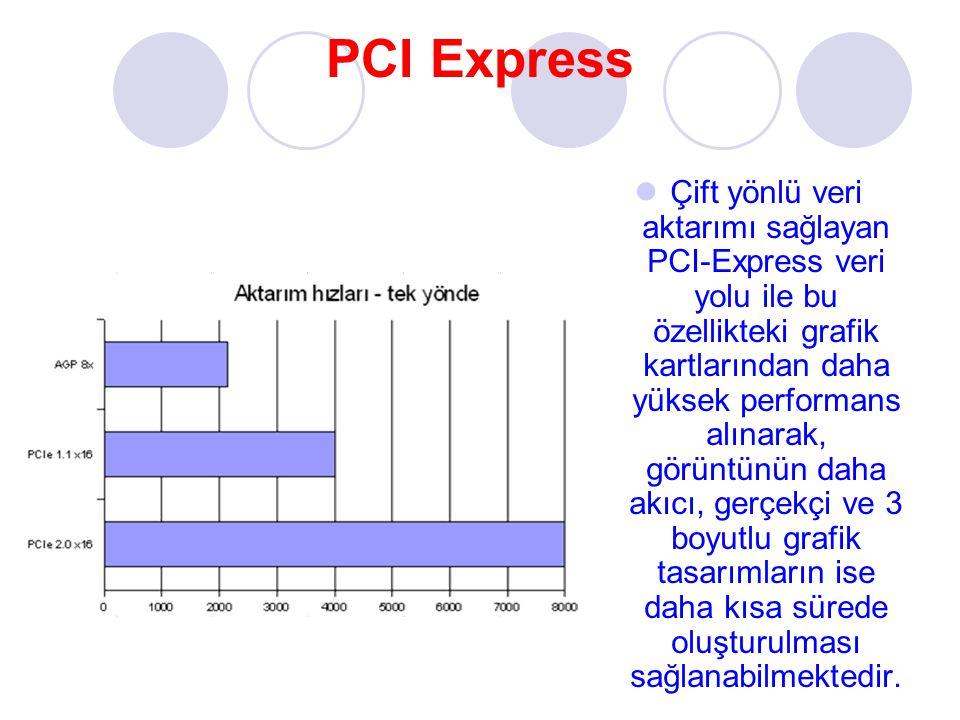 PCI Express Çift yönlü veri aktarımı sağlayan PCI-Express veri yolu ile bu özellikteki grafik kartlarından daha yüksek performans alınarak, görüntünün daha akıcı, gerçekçi ve 3 boyutlu grafik tasarımların ise daha kısa sürede oluşturulması sağlanabilmektedir.