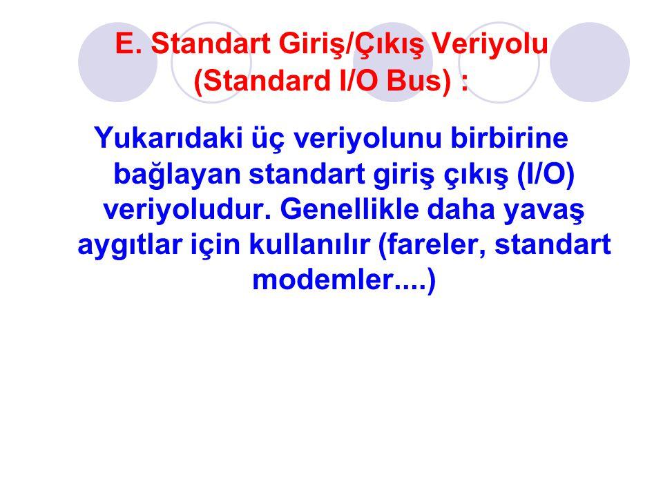 E. Standart Giriş/Çıkış Veriyolu (Standard I/O Bus) : Yukarıdaki üç veriyolunu birbirine bağlayan standart giriş çıkış (I/O) veriyoludur. Genellikle d