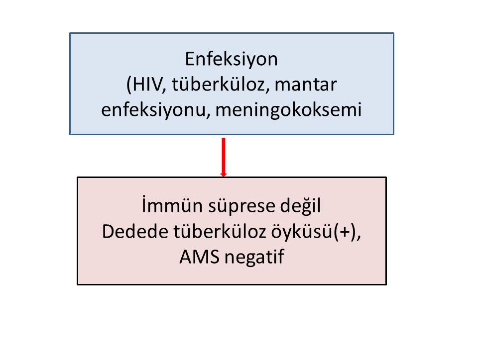 Enfeksiyon (HIV, tüberküloz, mantar enfeksiyonu, meningokoksemi İmmün süprese değil Dedede tüberküloz öyküsü(+), AMS negatif