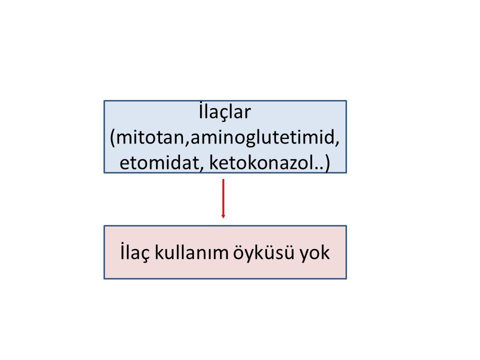 İlaçlar (mitotan,aminoglutetimid, etomidat, ketokonazol..) İlaç kullanım öyküsü yok