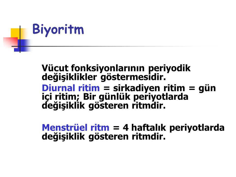 Biyoritm Vücut fonksiyonlarının periyodik değişiklikler göstermesidir. Diurnal ritim = sirkadiyen ritim = gün içi ritim; Bir günlük periyotlarda değiş