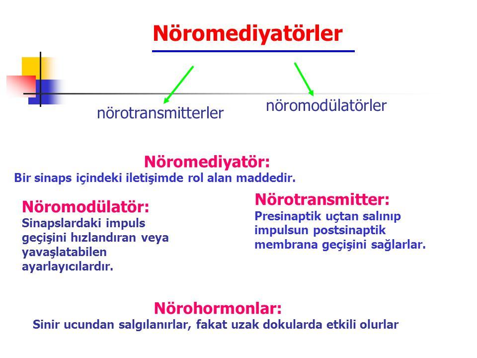 . Nöromediyatörler nörotransmitterler nöromodülatörler Nöromediyatör: Bir sinaps içindeki iletişimde rol alan maddedir. Nörotransmitter: Presinaptik u