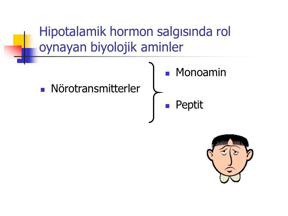 Hipotalamik hormon salgısında rol oynayan biyolojik aminler Nörotransmitterler Monoamin Peptit