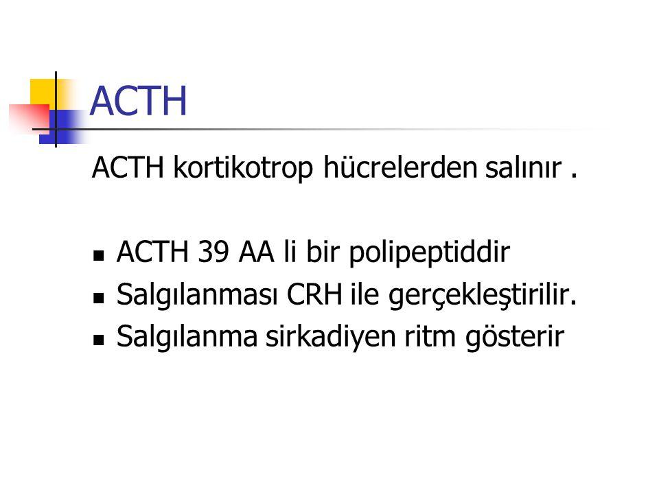 ACTH ACTH kortikotrop hücrelerden salınır. ACTH 39 AA li bir polipeptiddir Salgılanması CRH ile gerçekleştirilir. Salgılanma sirkadiyen ritm gösterir